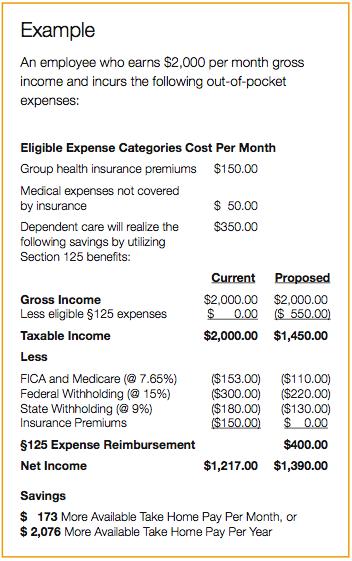 Health & Welfare | Alliance Benefit Group-Rocky Mountain